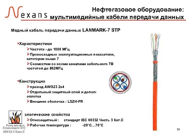 Нефтегазовое оборудование: мультимедийные кабели передачи данных Медный кабель передачи данных LANMARK-7 STP • Характеристики