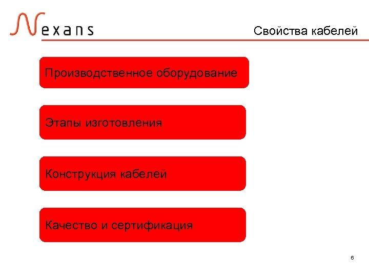 Свойства кабелей Производственное оборудование Этапы изготовления Конструкция кабелей Качество и сертификация 6