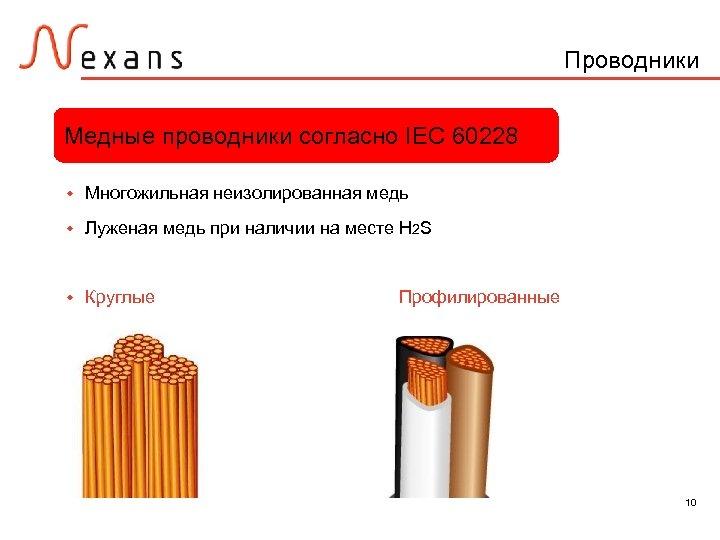 Проводники Медные проводники согласно IEC 60228 w Многожильная неизолированная медь w Луженая медь при