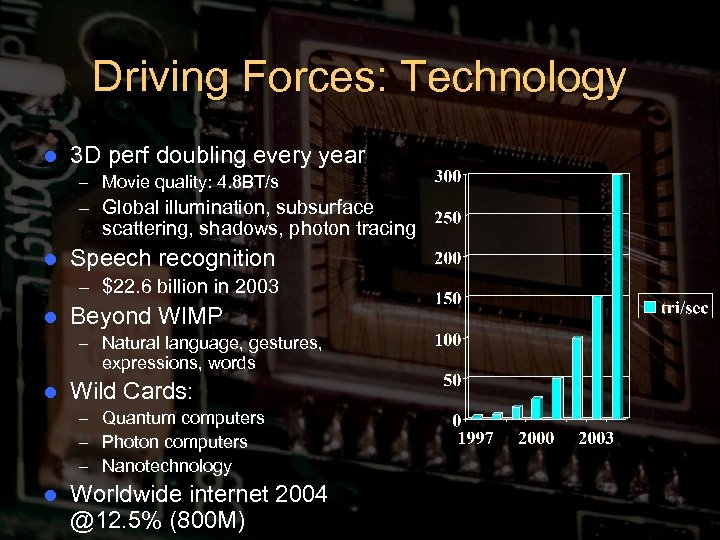 Driving Forces: Technology l 3 D perf doubling every year – Movie quality: 4.