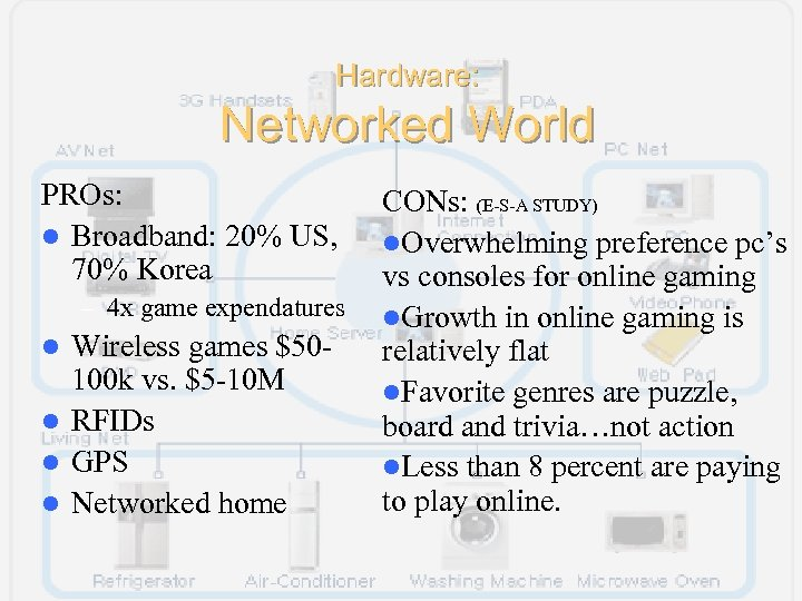 Hardware: Networked World PROs: l Broadband: 20% US, 70% Korea – 4 x game