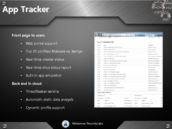 App Tracker Front page to users • Web portal support • Top 20 profiles:
