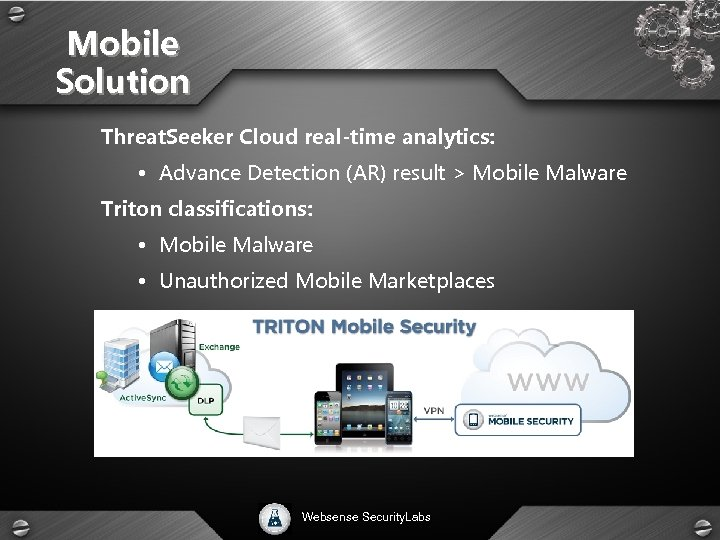 Mobile Solution Threat. Seeker Cloud real-time analytics: • Advance Detection (AR) result > Mobile