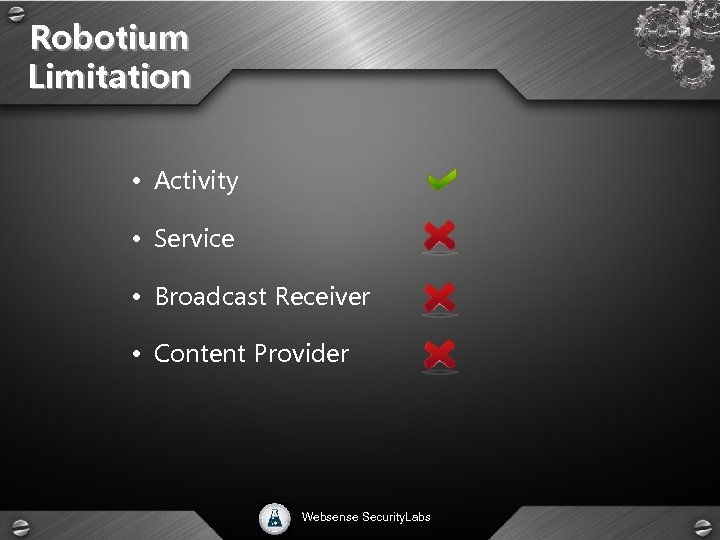 Robotium Limitation • Activity • Service • Broadcast Receiver • Content Provider Websense Security.