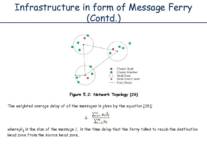 Infrastructure in form of Message Ferry (Contd. ) Figure 5. 2: Network Topology [26]