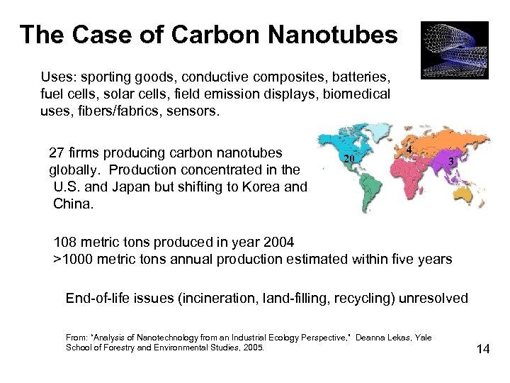 The Case of Carbon Nanotubes Uses: sporting goods, conductive composites, batteries, fuel cells, solar