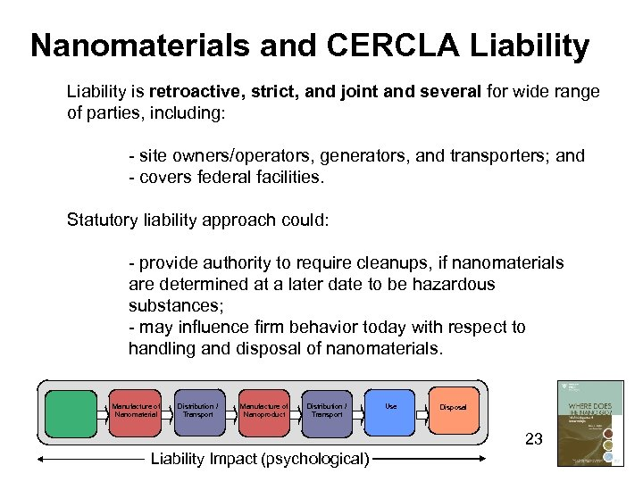 Nanomaterials and CERCLA Liability is retroactive, strict, and joint and several for wide range