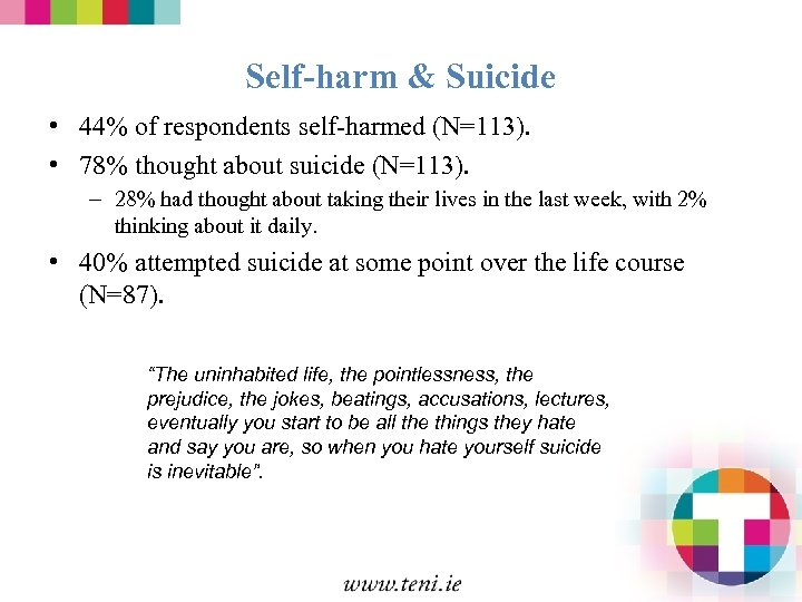 Self-harm & Suicide • 44% of respondents self-harmed (N=113). • 78% thought about suicide
