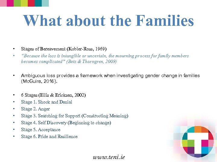 """What about the Families • • Stages of Bereavement (Kubler-Ross, 1969) """"Because the loss"""