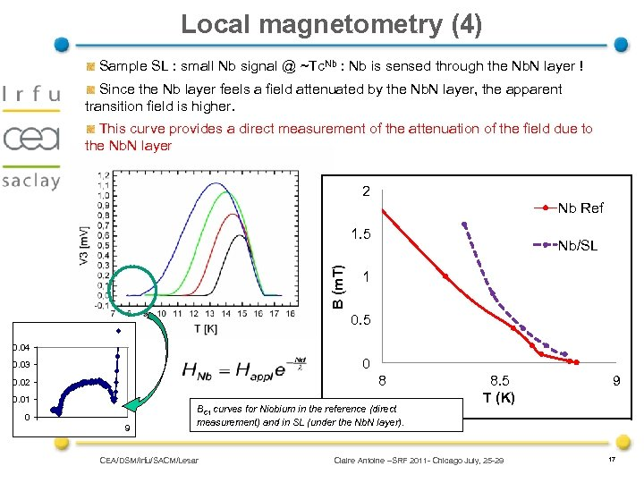 Local magnetometry (4) Sample SL : small Nb signal @ ~Tc. Nb : Nb