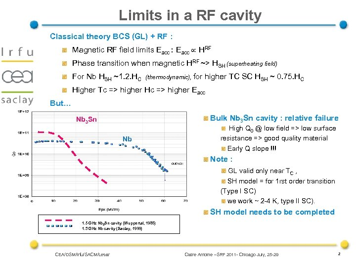 Limits in a RF cavity Classical theory BCS (GL) + RF : Magnetic RF