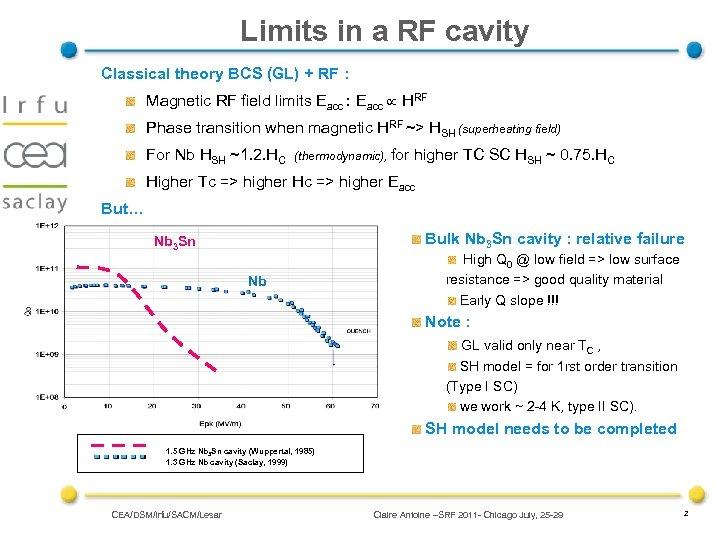 Limits in a RF cavity Classical theory BCS (GL) + RF : Magnetic RF