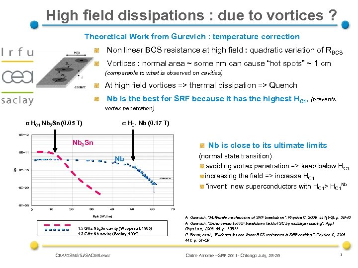High field dissipations : due to vortices ? Theoretical Work from Gurevich : temperature