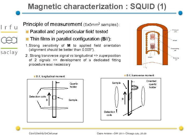 Magnetic characterization : SQUID (1) Principle of measurement (5 x 5 mm 2 samples)