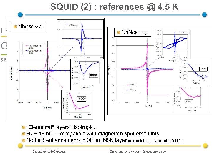 SQUID (2) : references @ 4. 5 K Nb(250 nm) : Nb. N(30 nm)