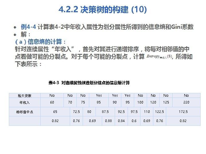 """4. 2. 2 决策树的构建 (10) 例4 -4 计算表 4 -2中年收入属性为划分属性所得到的信息熵和Gini系数 l 解: (a)信息熵的计算: 针对连续属性""""年收入"""",首先对其进行递增排序,将每对相邻值的中"""
