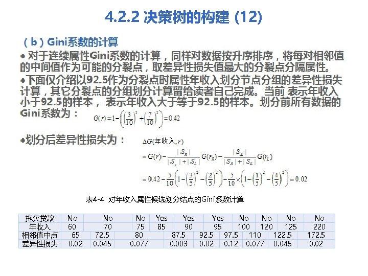 4. 2. 2 决策树的构建 (12) (b)Gini系数的计算 l 对于连续属性Gini系数的计算,同样对数据按升序排序,将每对相邻值 的中间值作为可能的分裂点,取差异性损失值最大的分裂点分隔属性。 l下面仅介绍以 92. 5作为分裂点时属性年收入划分节点分组的差异性损失 计算,其它分裂点的分组划分计算留给读者自己完成。当前 表示年收入