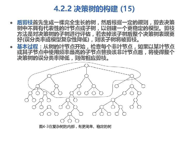 4. 2. 2 决策树的构建 (15) l l 后剪枝首先生成一棵完全生长的树,然后根据一定的规则,剪去决策 树中不具有代表性的叶节点或子树,以创建一个更稳定的模型。剪枝 方法是对决策树的子树进行评估,若去掉该子树后整个决策树表现更 好(误分类率或模型复杂性降低),则该子树将被剪枝。 基本过程:从树的叶节点开始,检查每个非叶节点,如果以某叶节点 或其子节点中使用频率最高的子节点替换该非叶节点后,将使得整个 决策树的误分类率降低,则做相应剪枝。