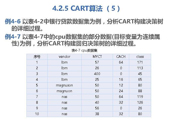 4. 2. 5 CART算法 (5) 例4 -6 以表 4 -2中银行贷款数据集为例,分析CART构建决策树 的详细过程。 例4 -7 以表