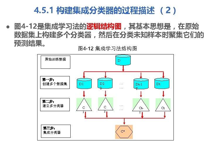4. 5. 1 构建集成分类器的过程描述 (2) l 图 4 -12是集成学习法的逻辑结构图,其基本思想是,在原始 数据集上构建多个分类器,然后在分类未知样本时聚集它们的 预测结果。 图 4 -12