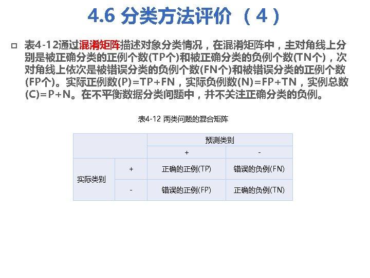 4. 6 分类方法评价 (4) p 表 4 -12通过混淆矩阵描述对象分类情况,在混淆矩阵中,主对角线上分 别是被正确分类的正例个数(TP个)和被正确分类的负例个数(TN个),次 对角线上依次是被错误分类的负例个数(FN个)和被错误分类的正例个数 (FP个)。实际正例数(P)=TP+FN,实际负例数(N)=FP+TN,实例总数 (C)=P+N。在不平衡数据分类问题中,并不关注正确分类的负例。 表 4