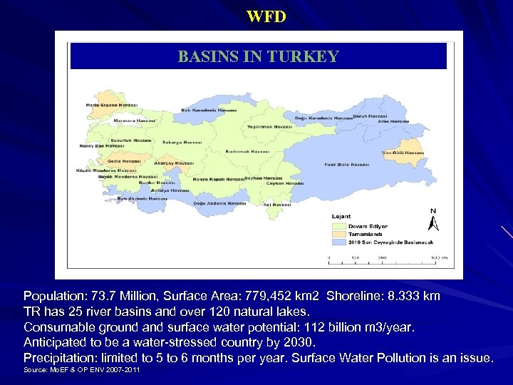 WFD BASINS IN TURKEY Population: 73. 7 Million, Surface Area: 779, 452 km 2