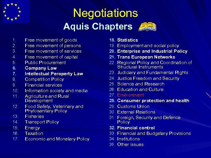 Negotiations Aquis Chapters 1. 2. 3. 4. 5. 6. 7. 8. 9. 10. 11.