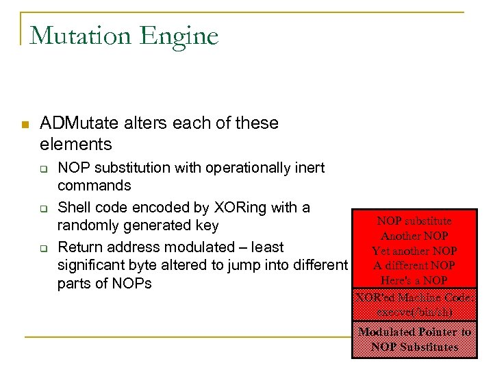 Mutation Engine n ADMutate alters each of these elements q q q NOP substitution