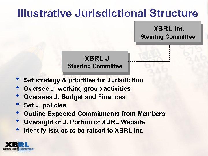 Illustrative Jurisdictional Structure XBRL Int. Steering Committee XBRL J Steering Committee • • Set