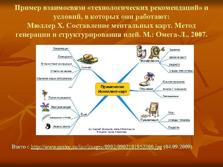 Пример взаимосвязи «технологических рекомендаций» и условий, в которых они работают: Мюллер Х. Составление ментальных