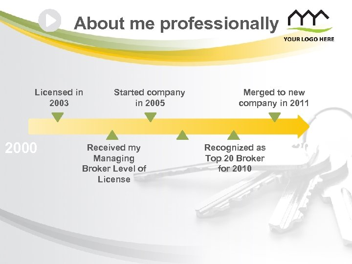 About me professionally Licensed in 2003 2000 Started company in 2005 Received my Managing