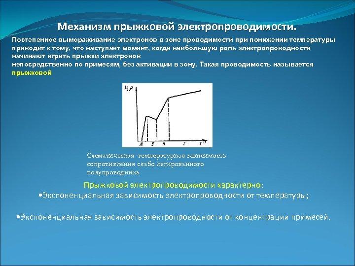 Механизм прыжковой электропроводимости. Постепенное вымораживание электронов в зоне проводимости при понижении температуры приводит к