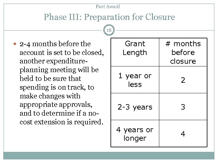 Post Award Phase III: Preparation for Closure 18 2 -4 months before the account