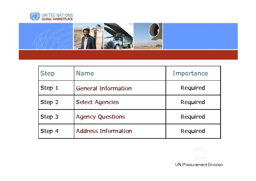 Step Name Importance Step 1 General Information Required Step 2 Select Agencies Required Step