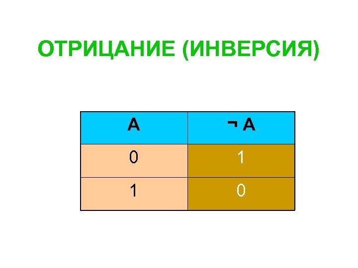 ОТРИЦАНИЕ (ИНВЕРСИЯ) A ¬А 0 1 1 0