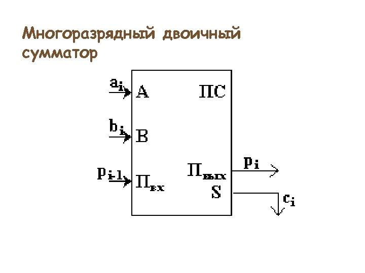 Многоразрядный двоичный сумматор