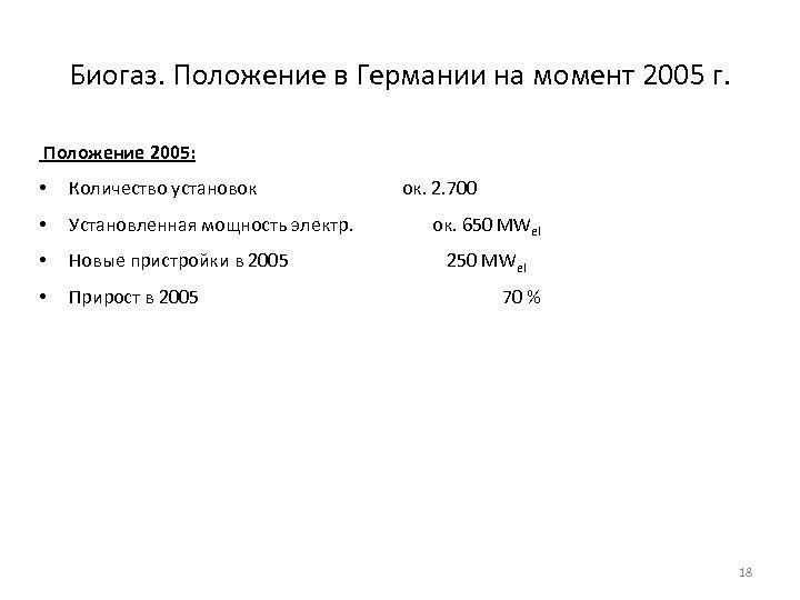 Биогаз. Положение в Германии на момент 2005 г. Положение 2005: • Количество установок •