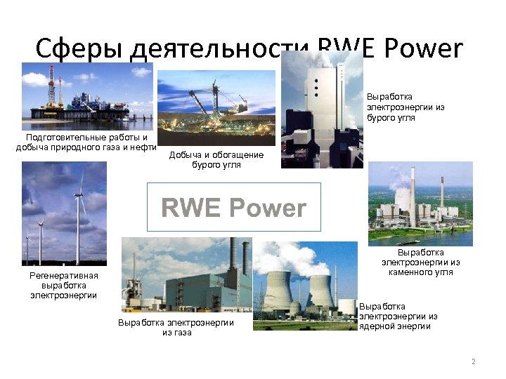 Сферы деятельности RWE Power Выработка электроэнергии из бурого угля Подготовительные работы и добыча природного