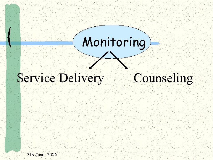 Monitoring Service Delivery 7 th June, 2006 Counseling