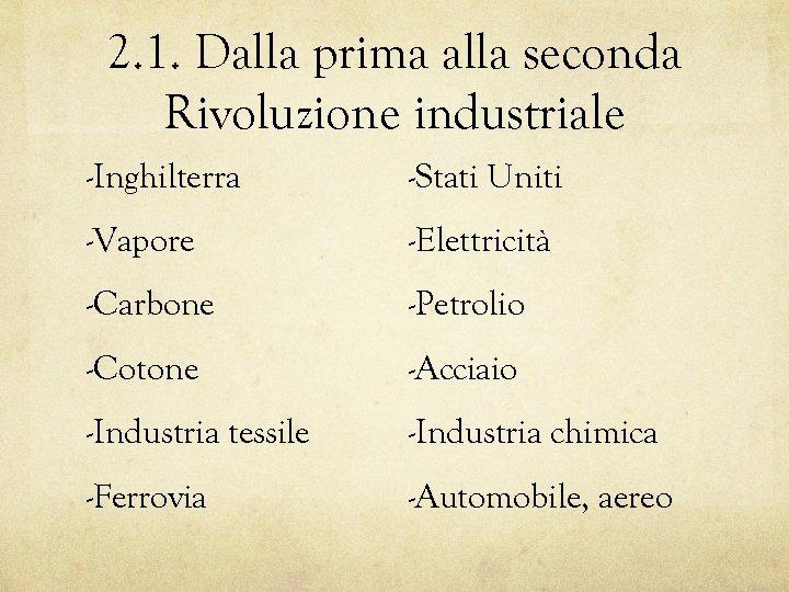 2. 1. Dalla prima alla seconda Rivoluzione industriale -Inghilterra -Stati Uniti -Vapore -Elettricità -Carbone