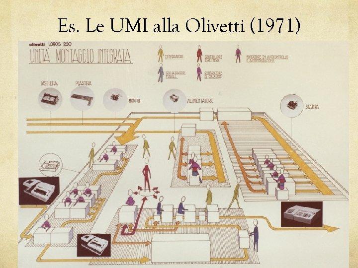 Es. Le UMI alla Olivetti (1971)