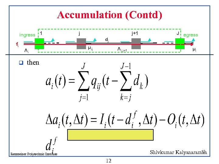 Accumulation (Contd) ingress 1 fi q Λi j j+1 dj μij Λi, j+1 J
