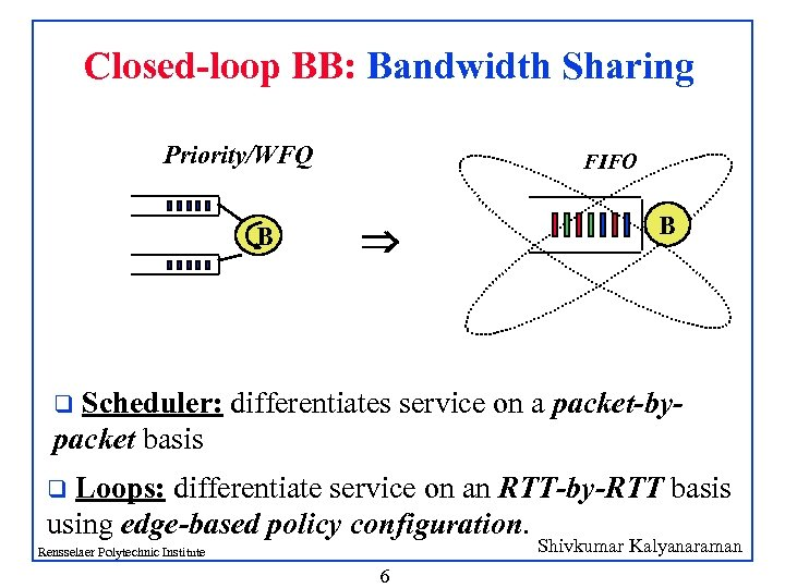 Closed-loop BB: Bandwidth Sharing Priority/WFQ B FIFO B Scheduler: differentiates service on a packet-bypacket