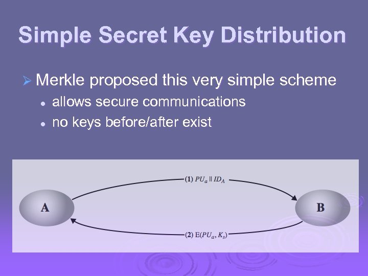 Simple Secret Key Distribution Ø Merkle proposed this very simple scheme l l allows