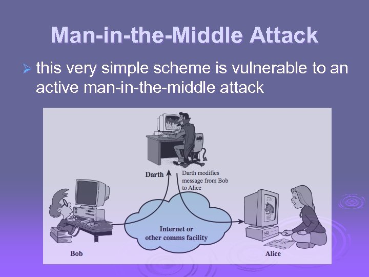 Man-in-the-Middle Attack Ø this very simple scheme is vulnerable to an active man-in-the-middle attack