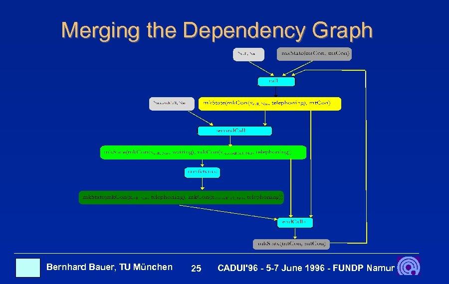 Merging the Dependency Graph Bernhard Bauer, TU München 25 CADUI'96 - 5 -7 June
