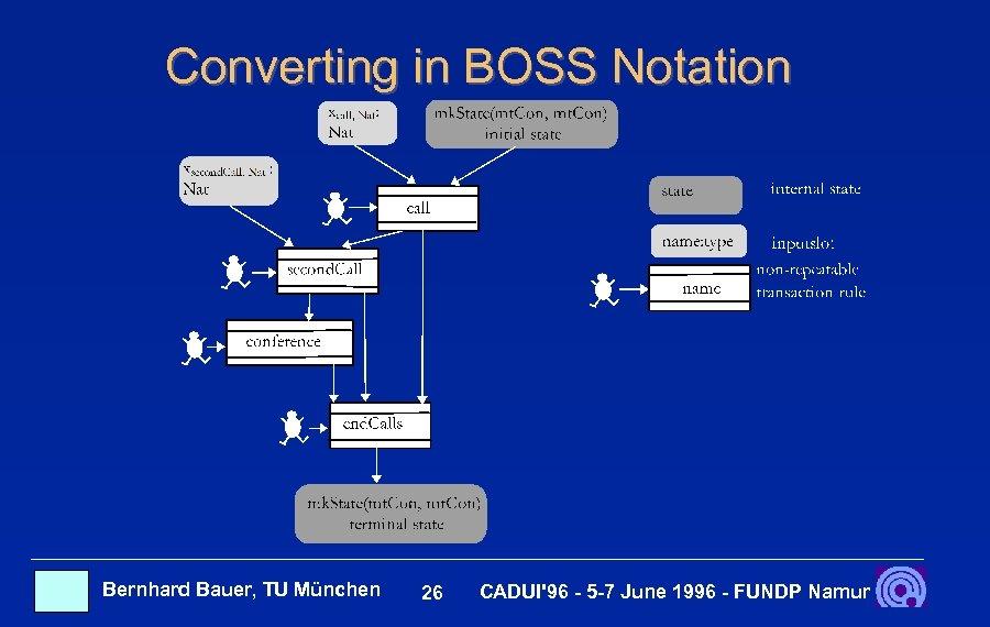 Converting in BOSS Notation Bernhard Bauer, TU München 26 CADUI'96 - 5 -7 June