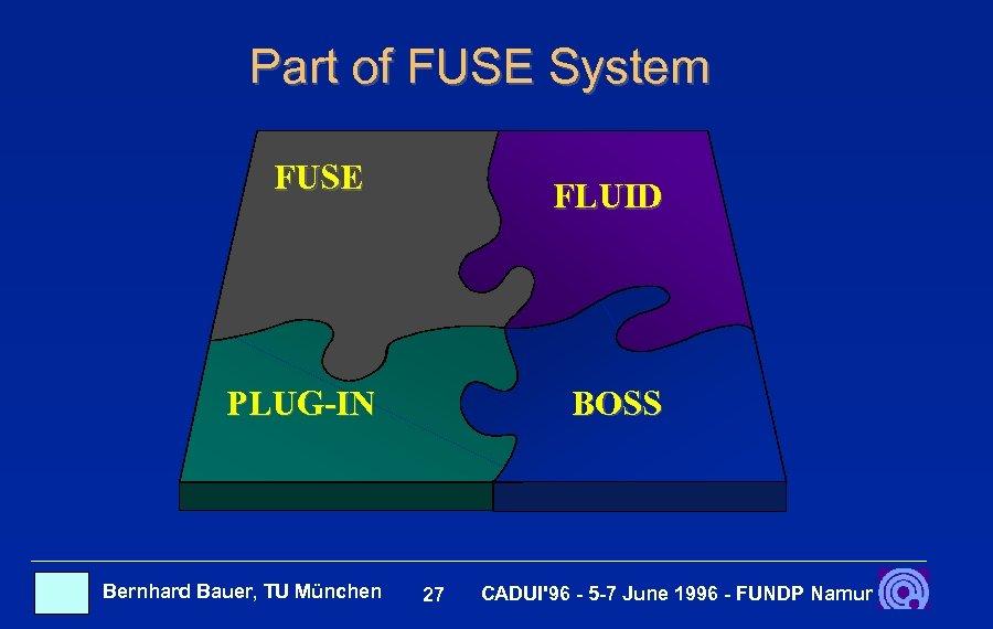 Part of FUSE System FUSE FLUID BOSS PLUG-IN Bernhard Bauer, TU München 27 CADUI'96