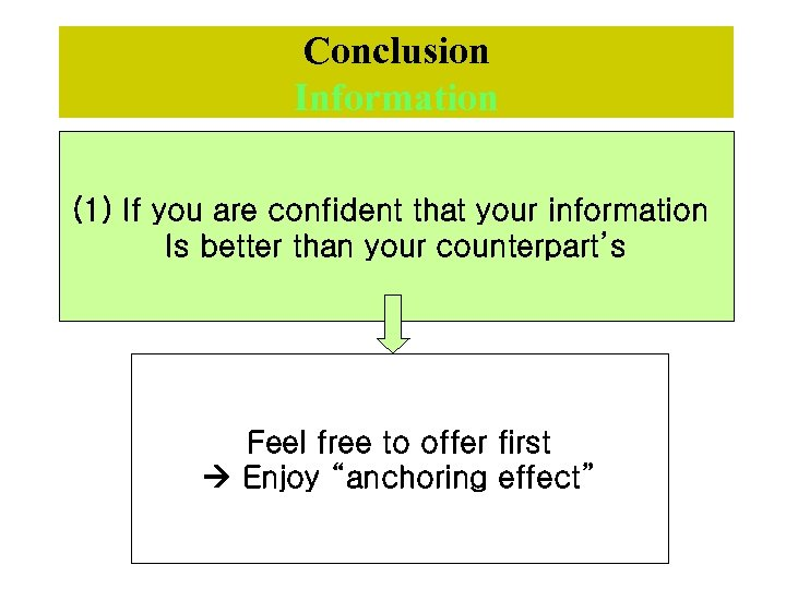 Conclusion Information (1) If you are confident that your information Is better than your