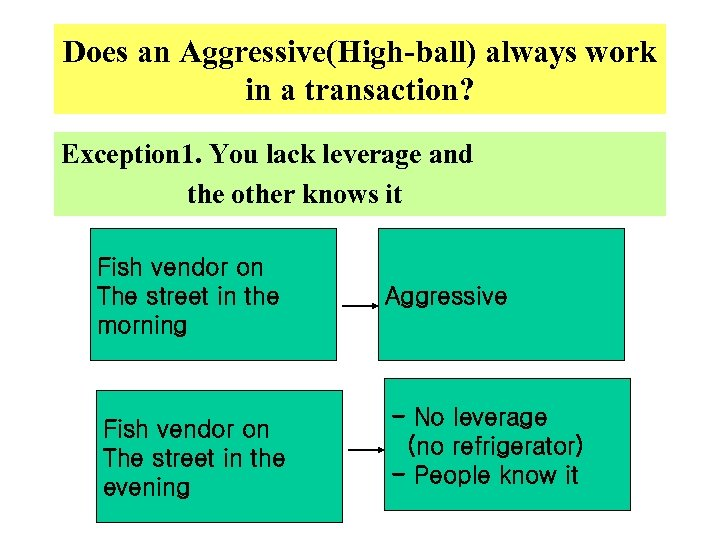 Does an Aggressive(High-ball) always work in a transaction? Exception 1. You lack leverage and